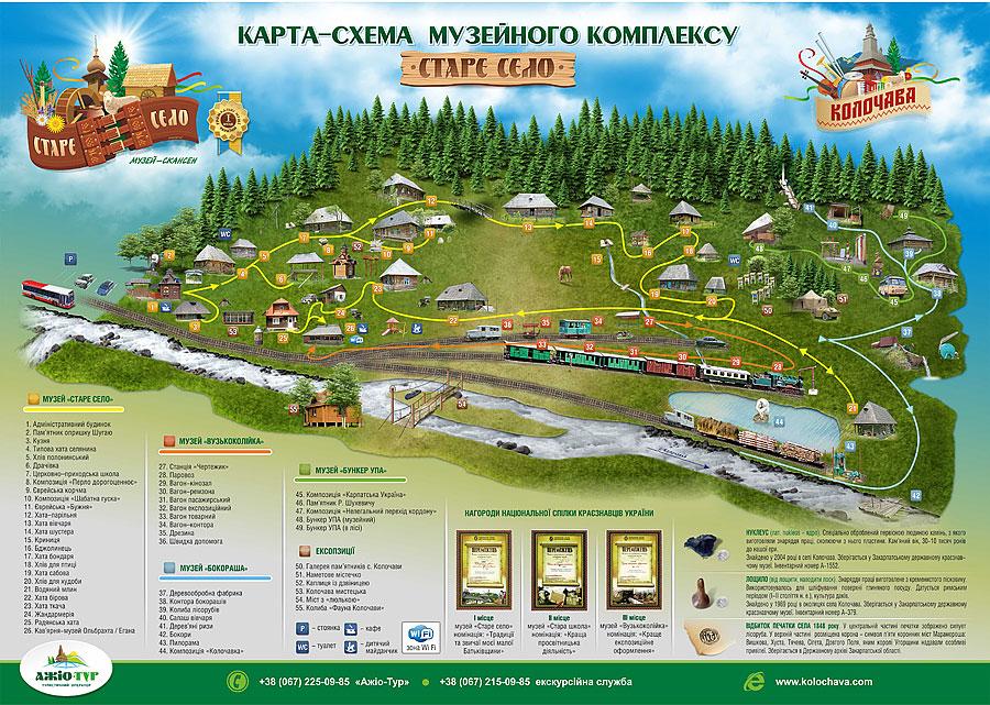 Музей Старе село – Колочава