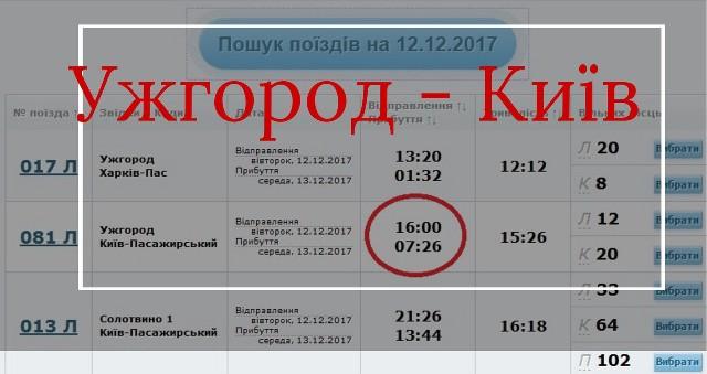 Увага, лише 81 поїзд Ужгород Київ дозволить бачити ранок у столиці